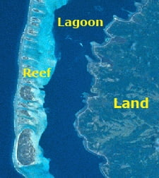 Classic barrier reef morphology